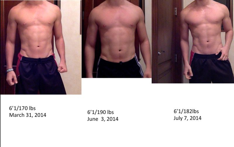 6 feet 1 Male 12 lbs Muscle Gain Before and After 170 lbs to 182 lbs