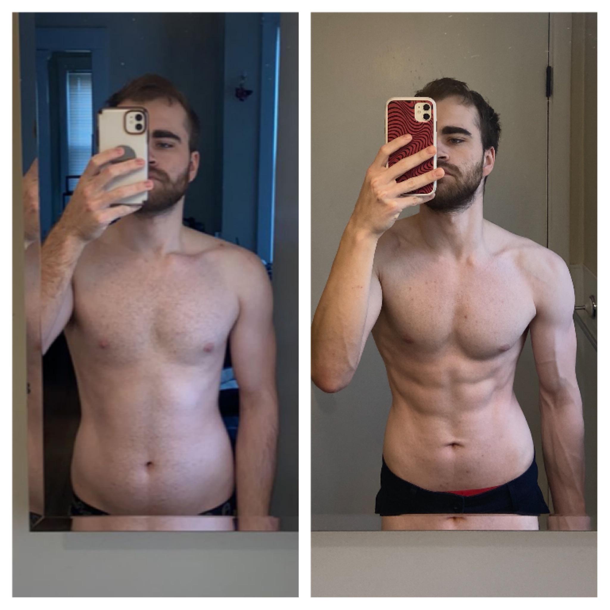 Progress Pics of 10 lbs Weight Loss 5 feet 8 Male 159 lbs to 149 lbs