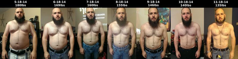 5 foot 3 Male Before and After 45 lbs Fat Loss 180 lbs to 135 lbs