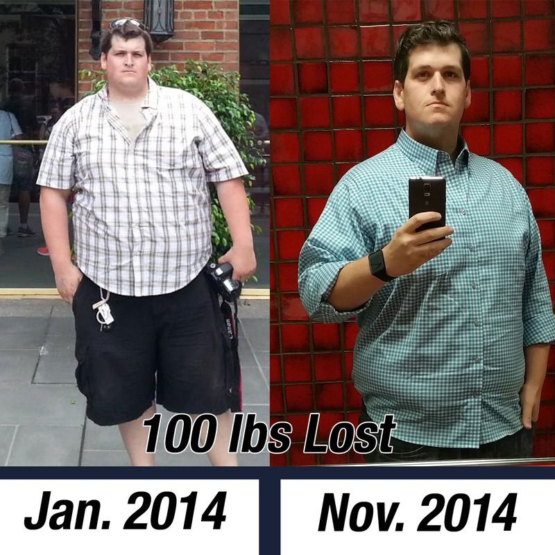 6 foot Male 100 lbs Fat Loss Before and After 387 lbs to 287 lbs