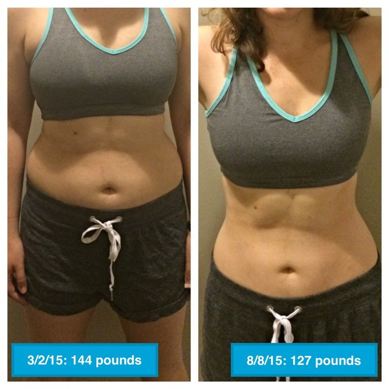 5 foot 3 Female 25 lbs Fat Loss 152 lbs to 127 lbs