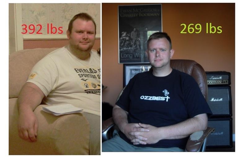 6 foot 1 Male 123 lbs Fat Loss 392 lbs to 269 lbs