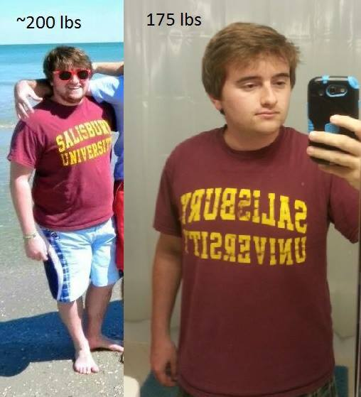 25 lbs Fat Loss Before and After 5'5 Male 200 lbs to 175 lbs