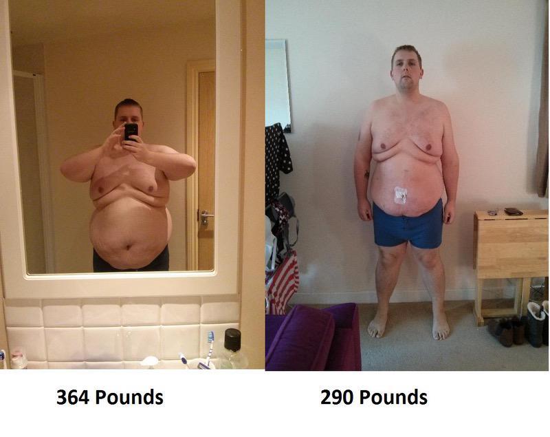 74 lbs Fat Loss 5'11 Male 364 lbs to 290 lbs