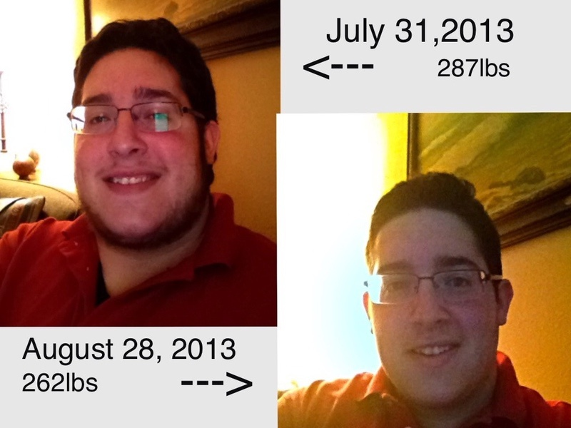 25 lbs Weight Loss Before and After 6 feet 2 Male 287 lbs to 262 lbs