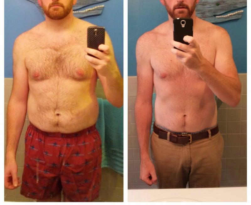 6 foot Male Progress Pics of 22 lbs Weight Loss 194 lbs to 172 lbs