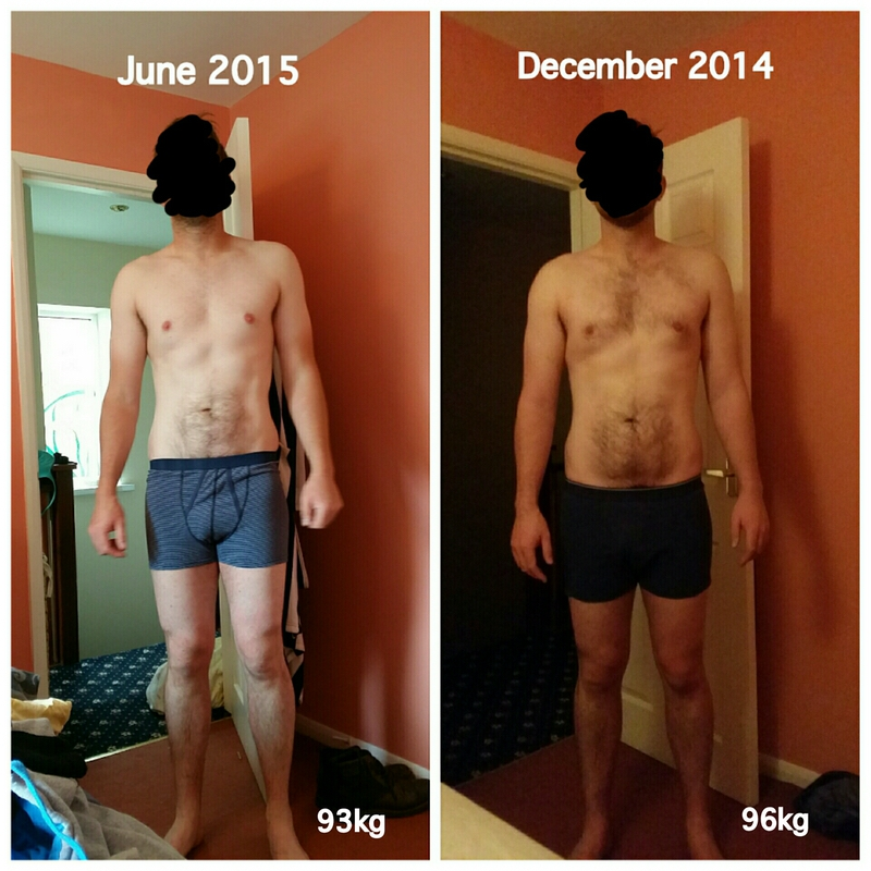 6 feet 2 Male Before and After 7 lbs Fat Loss 211 lbs to 204 lbs