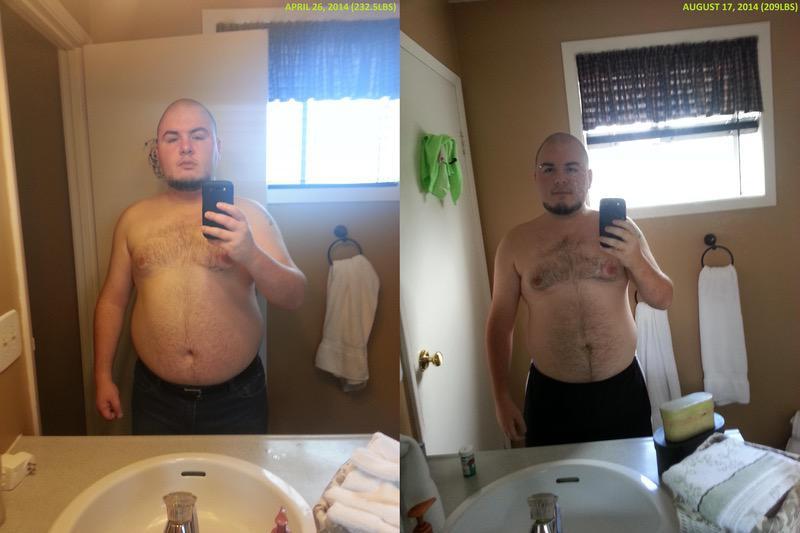 23 lbs Weight Loss 5'8 Male 232 lbs to 209 lbs