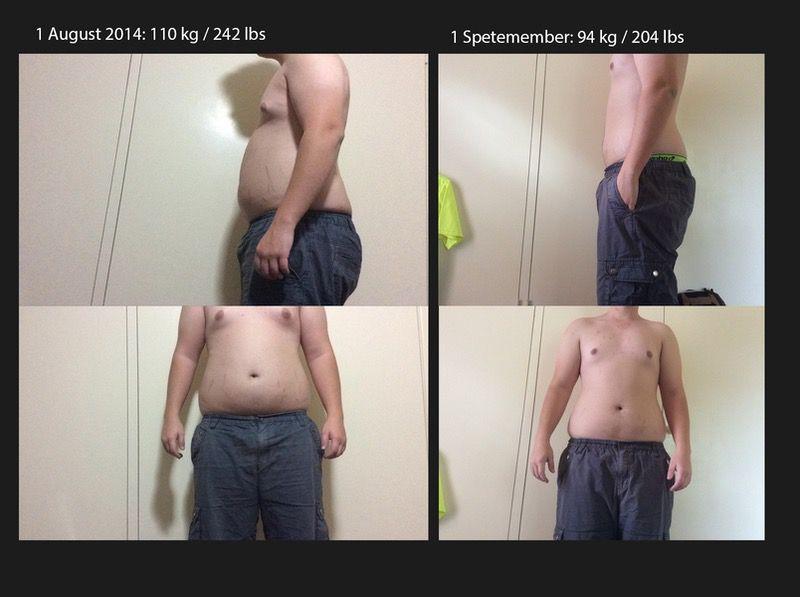 6 foot Male 38 lbs Weight Loss 242 lbs to 204 lbs