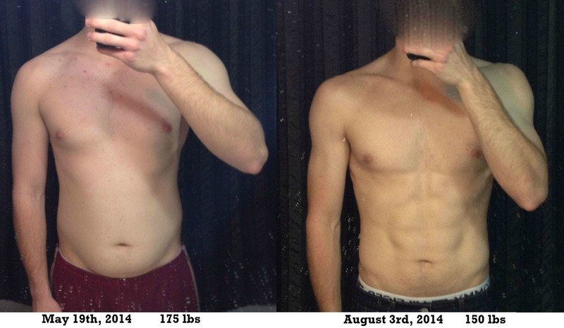 25 lbs Fat Loss Before and After 5'9 Male 175 lbs to 150 lbs