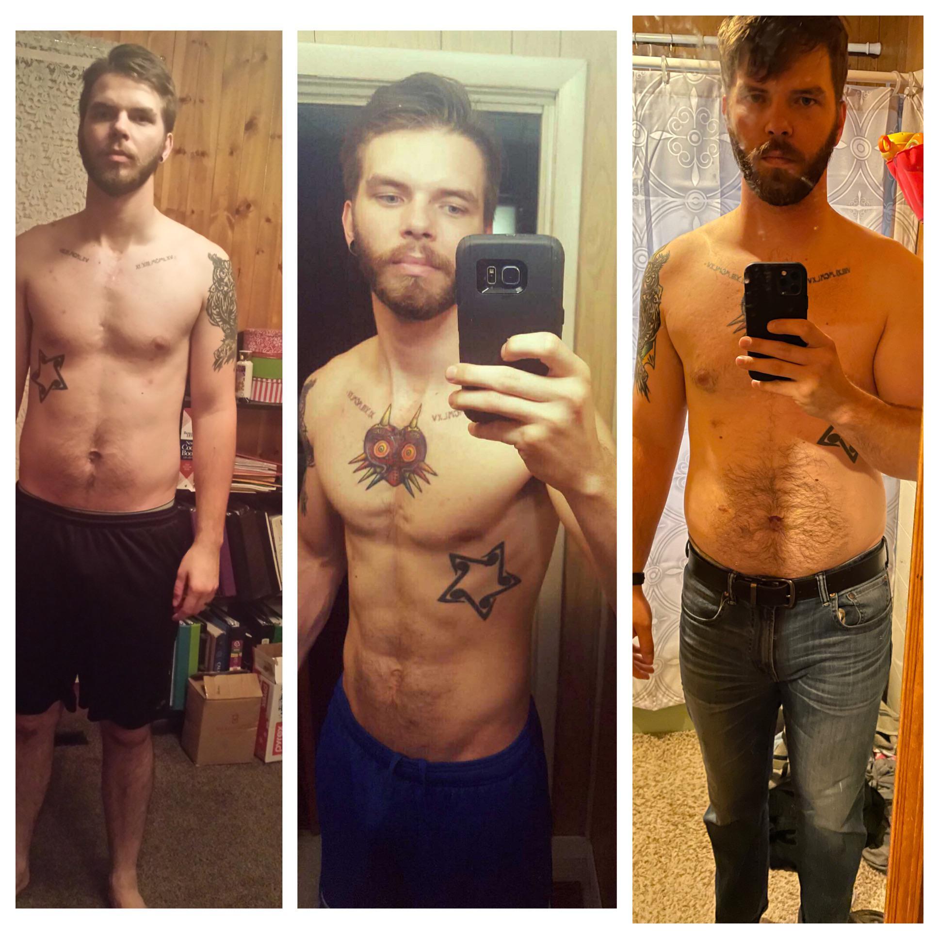 6 feet 3 Male 14 lbs Weight Loss 184 lbs to 170 lbs