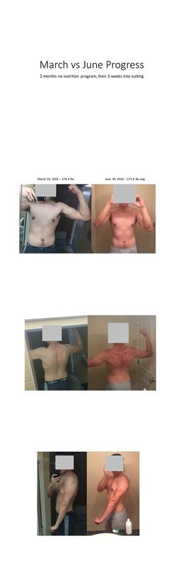 5 feet 11 Male Before and After 3 lbs Weight Loss 178 lbs to 175 lbs