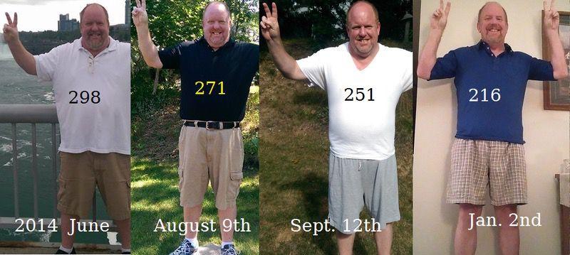 Progress Pics of 82 lbs Fat Loss 5'11 Male 298 lbs to 216 lbs