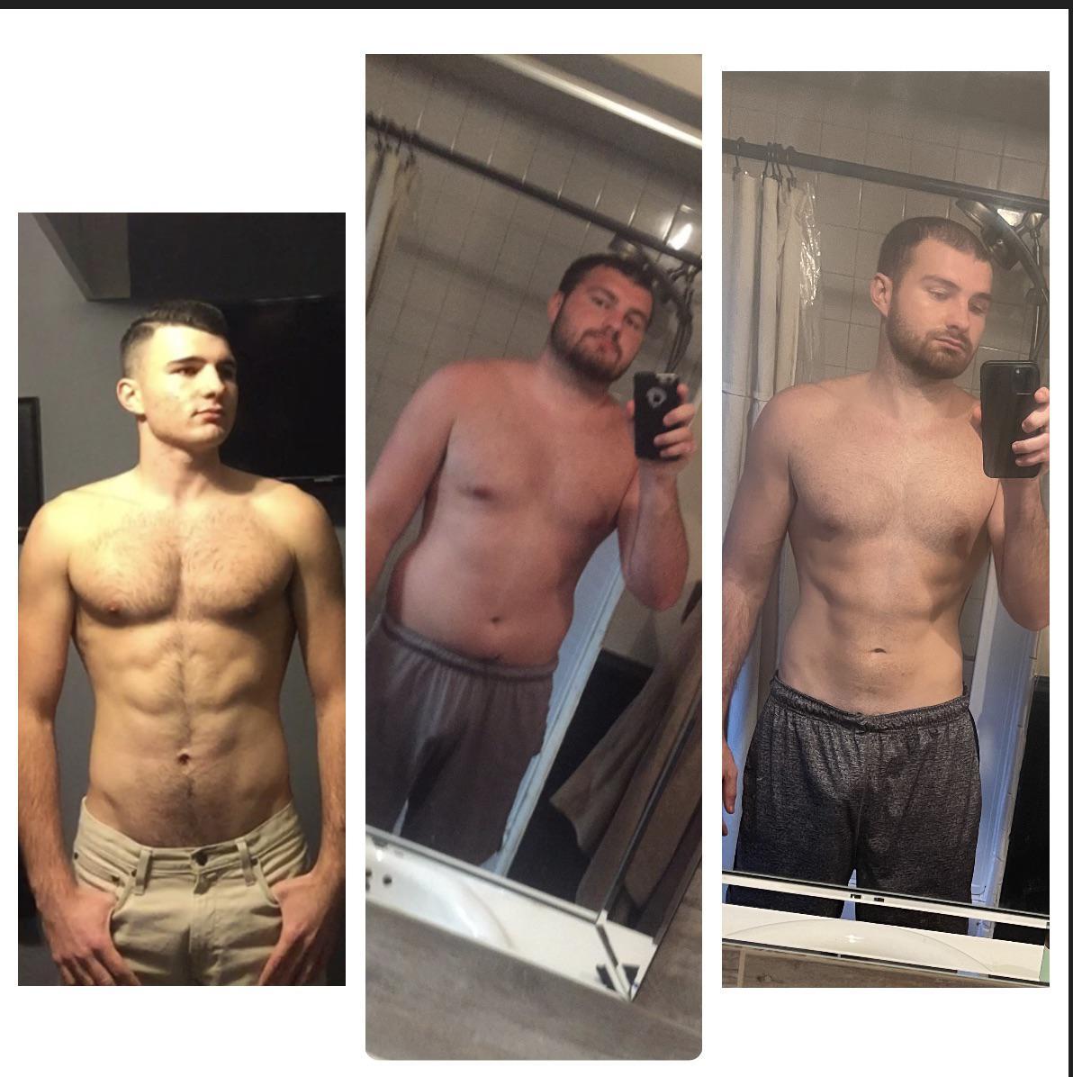 Progress Pics of 78 lbs Muscle Gain 6 foot Male 172 lbs to 250 lbs