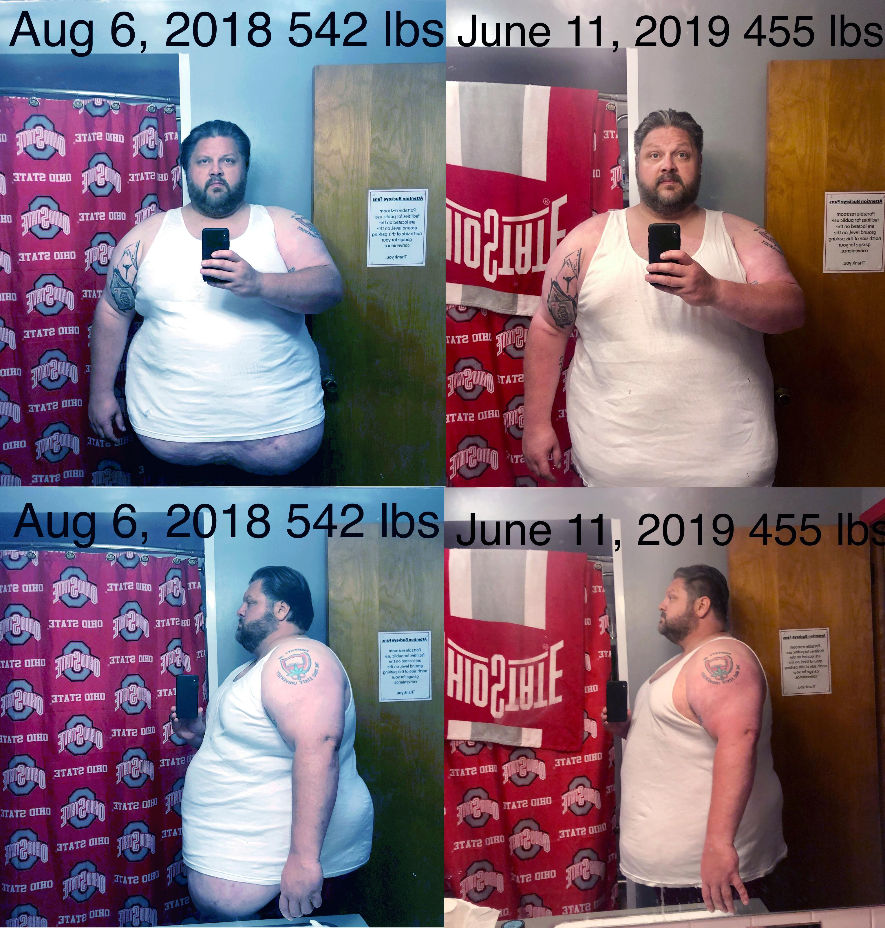 87 lbs Fat Loss 6 foot 1 Male 542 lbs to 455 lbs