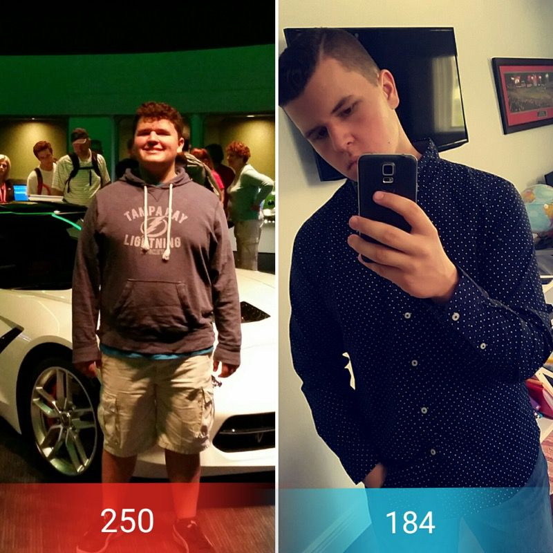 5 feet 9 Male 67 lbs Weight Loss Before and After 250 lbs to 183 lbs