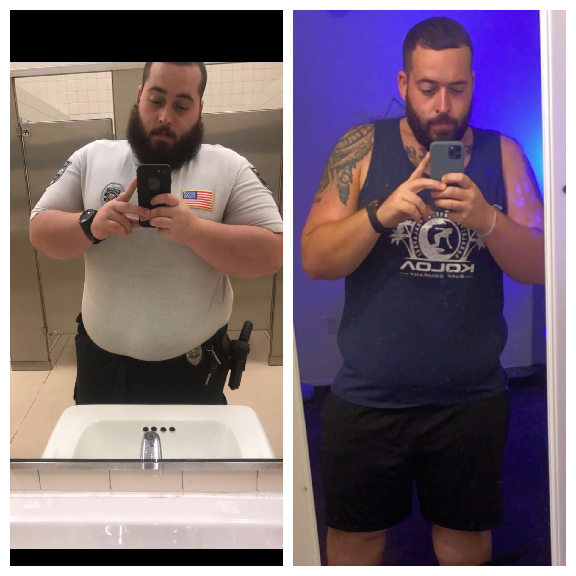 115 lbs Fat Loss 5 foot 8 Male 403 lbs to 288 lbs