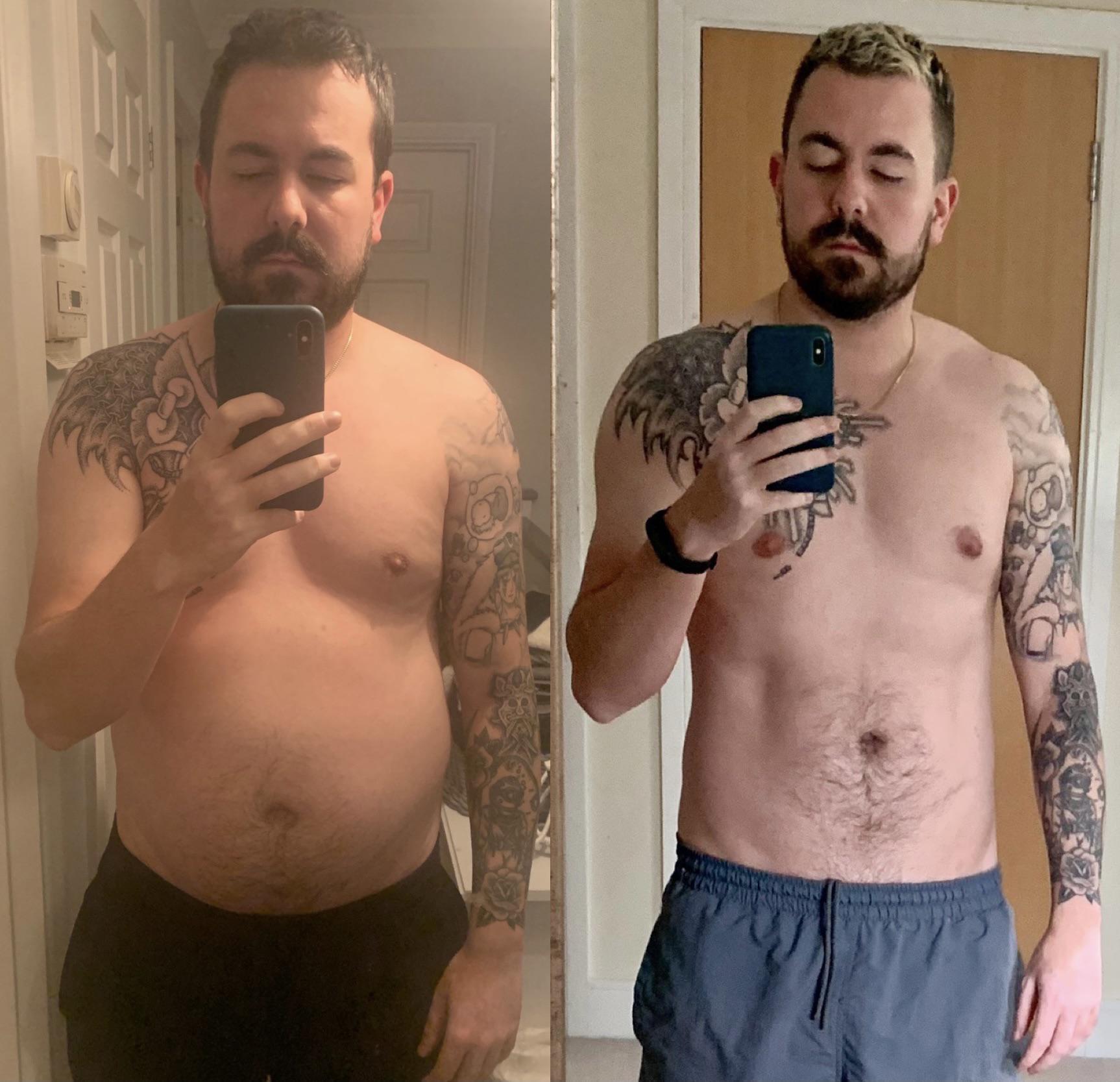 5 feet 10 Male 26 lbs Fat Loss 184 lbs to 158 lbs