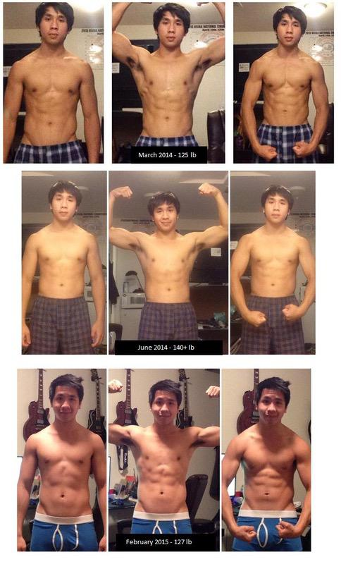 15 lbs Weight Gain Before and After 5'5 Male 125 lbs to 140 lbs