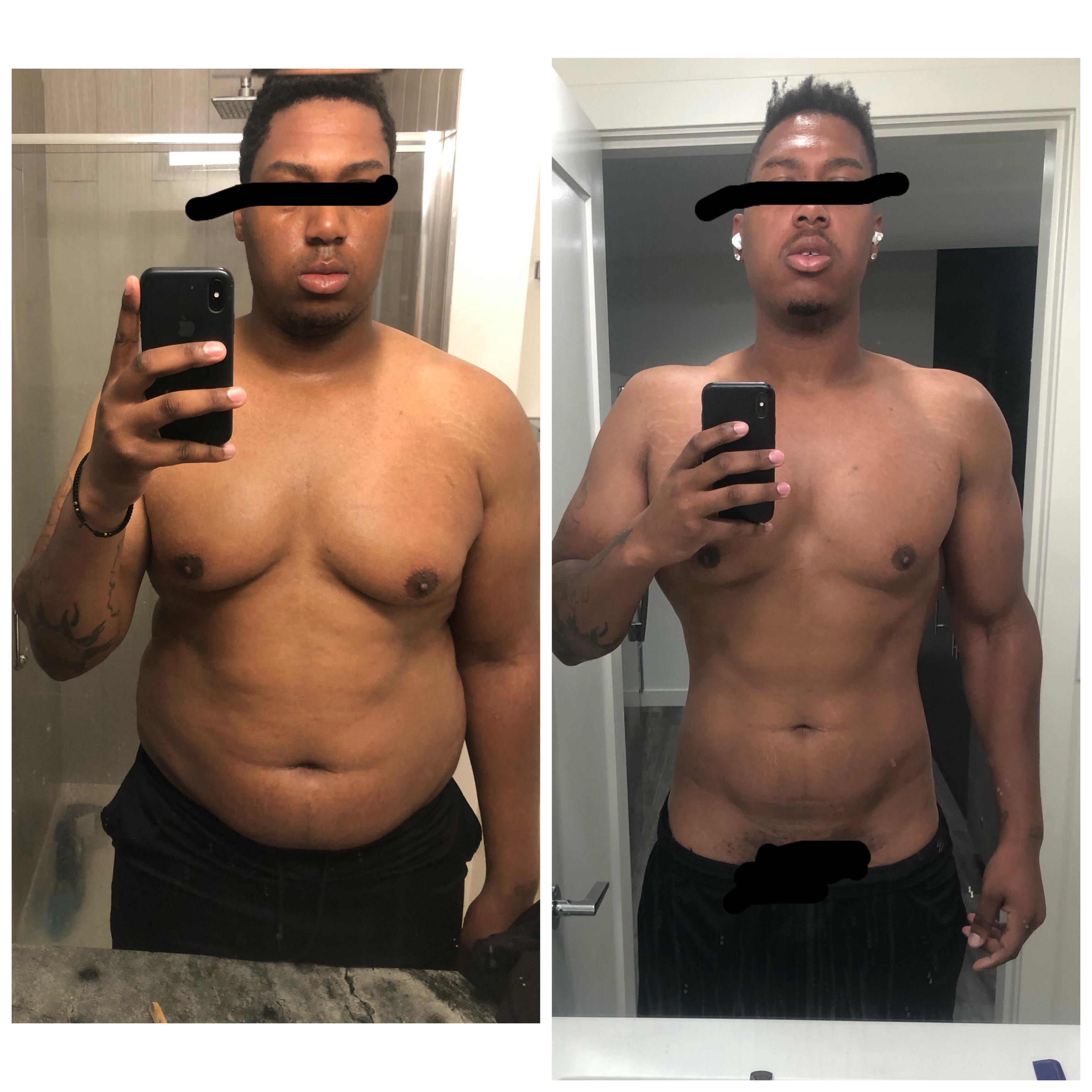 55 lbs Fat Loss 6'4 Male 297 lbs to 242 lbs