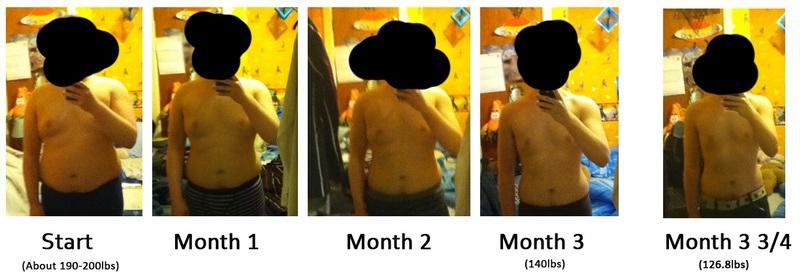5 foot 4 Male Progress Pics of 74 lbs Fat Loss 200 lbs to 126 lbs