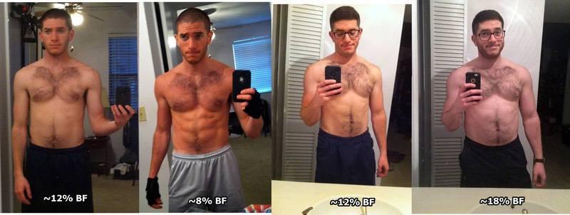 5'7 Male 45 lbs Weight Gain 125 lbs to 170 lbs