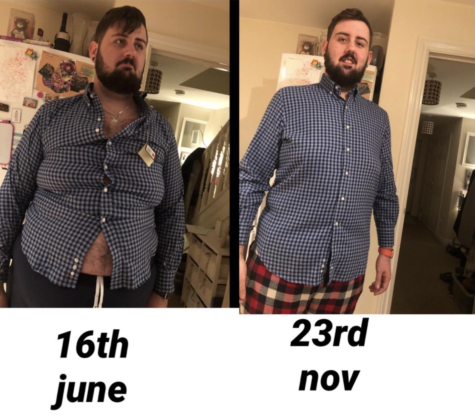 6 foot Male 168 lbs Fat Loss 422 lbs to 254 lbs