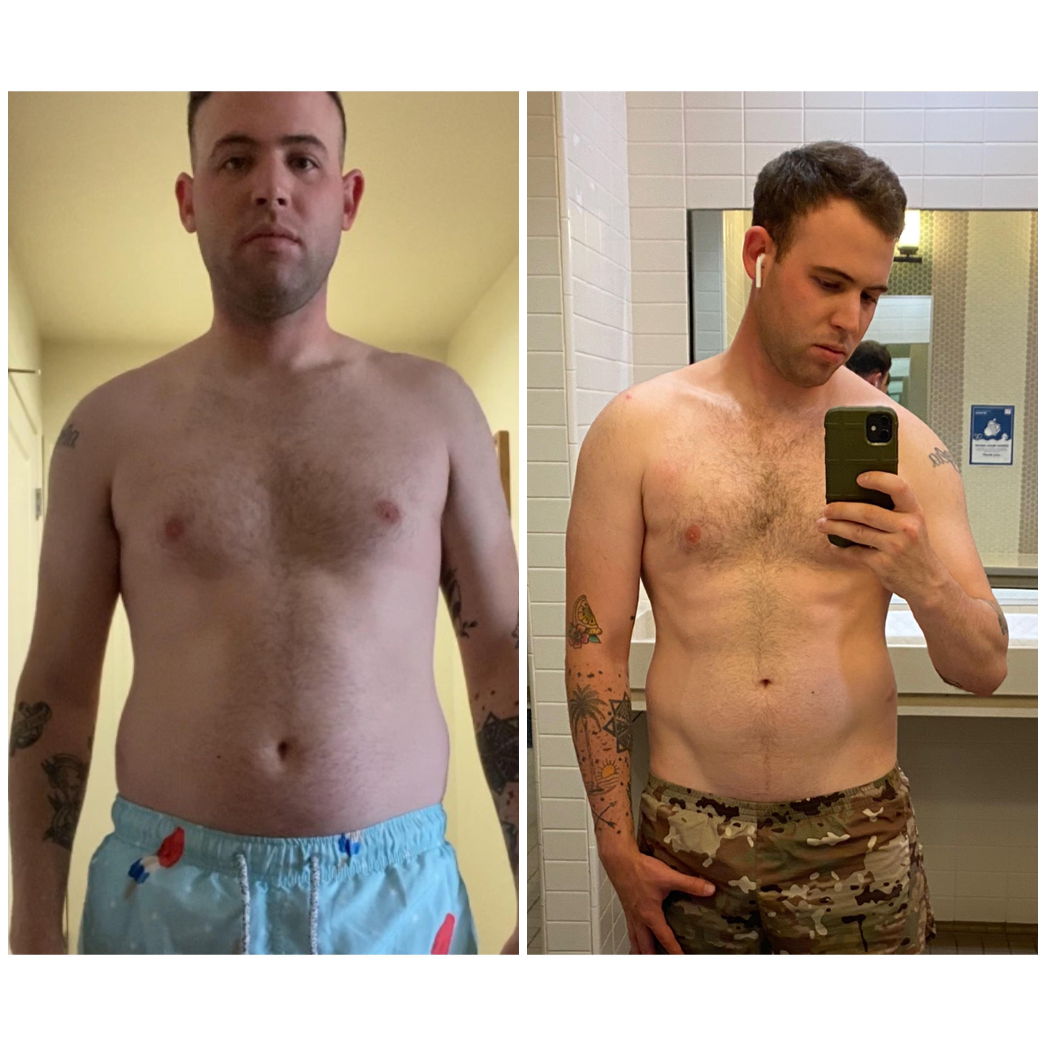 5 foot 10 Male Progress Pics of 6 lbs Fat Loss 186 lbs to 180 lbs