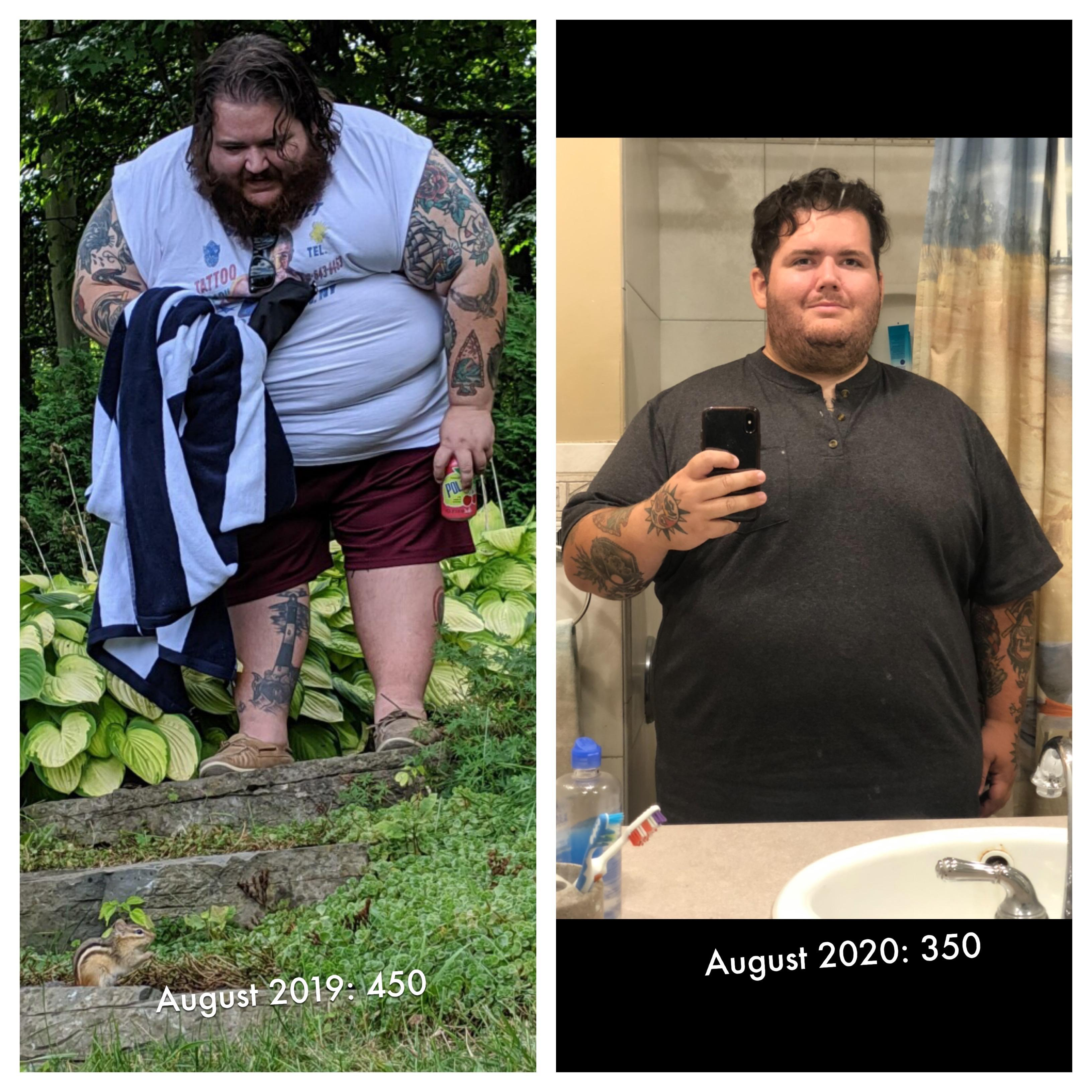 Before and After 100 lbs Fat Loss 5 foot 6 Male 450 lbs to 350 lbs