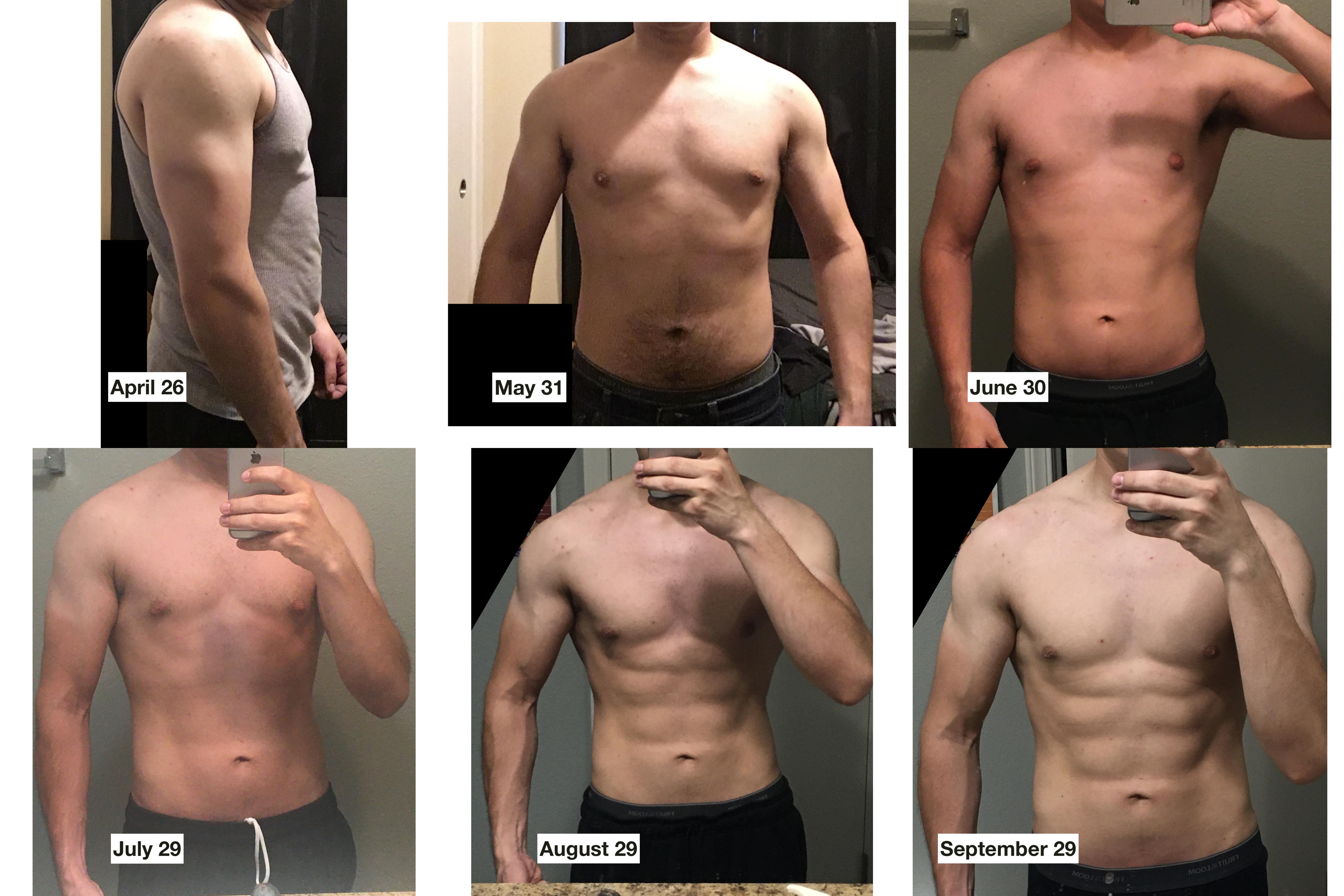 37 lbs Fat Loss 5 foot 6 Male 170 lbs to 133 lbs